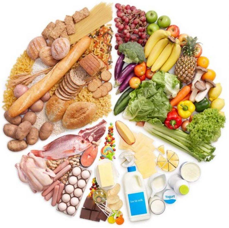 Cum sa-ti detoxifici organismul si sa slabesti sanatos – Diet Coach