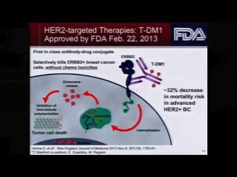 pastile de vierme b hpv nasopharyngeal cancer