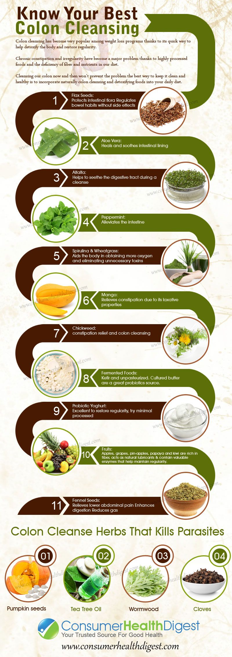 detox colon și acnee