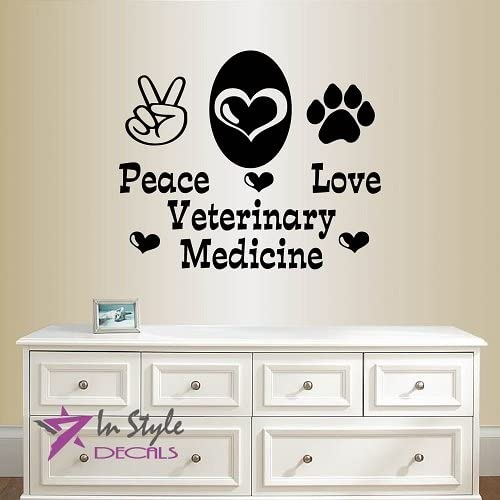 Examen de licenta medicina veterinara