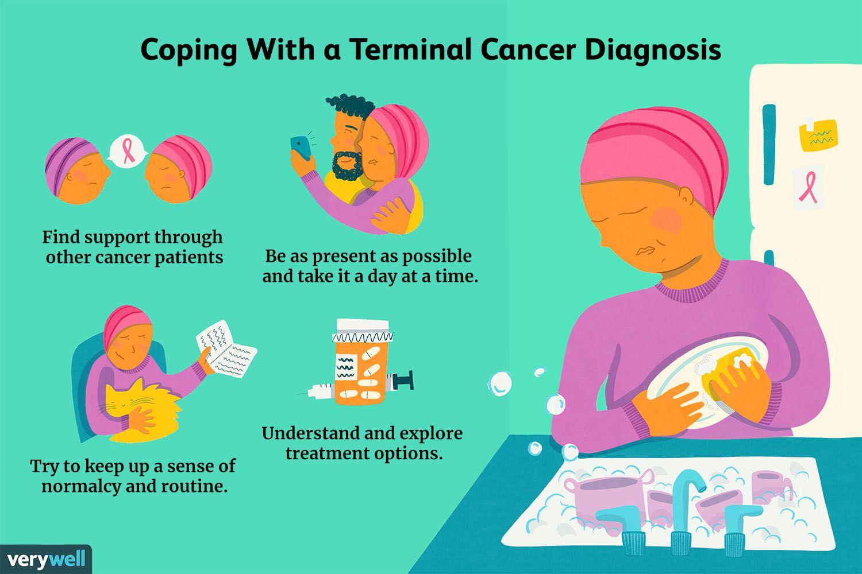 ovarian cancer quick death)