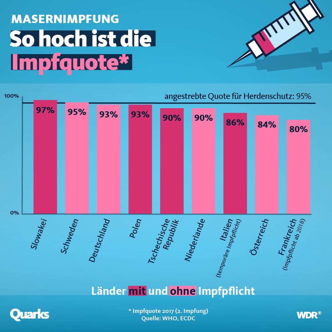 hpv impfung quecksilber)