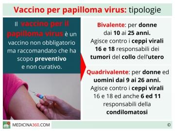 papilloma virus uomo effetti