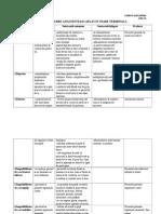 Cancerul pancreatic plan de ingrijire. Postare prezentată