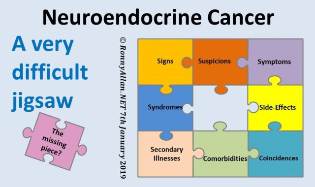 neuroendocrine cancer types