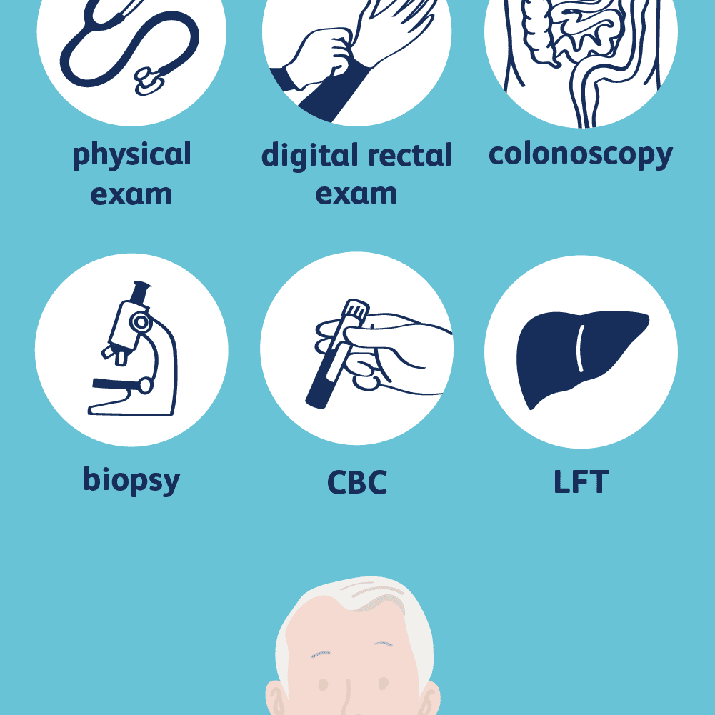 cancer colorectal diagnostic
