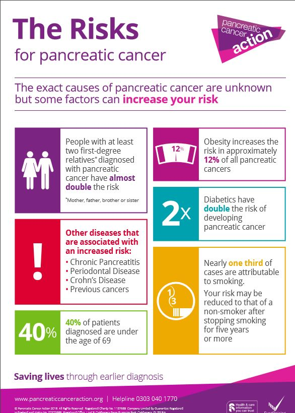 pancreatic cancer risks