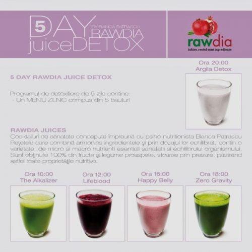 meniuri detoxifiere