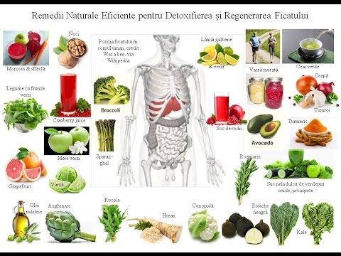 retete naturiste pentru detoxifierea organismului)
