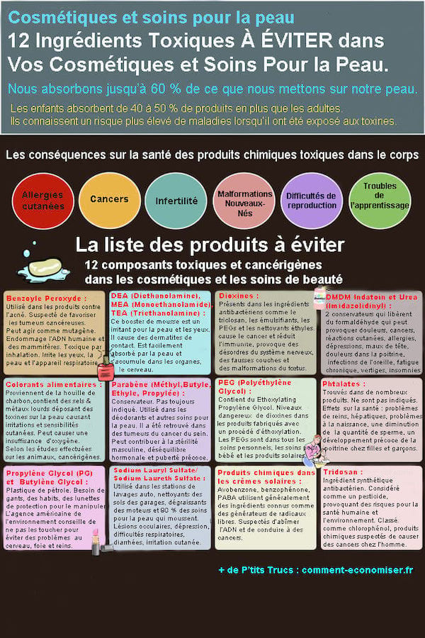Toxine liste.