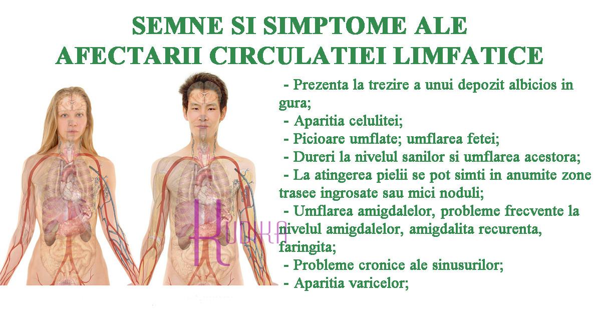 detoxifiere limfa hpv cervice sintomi
