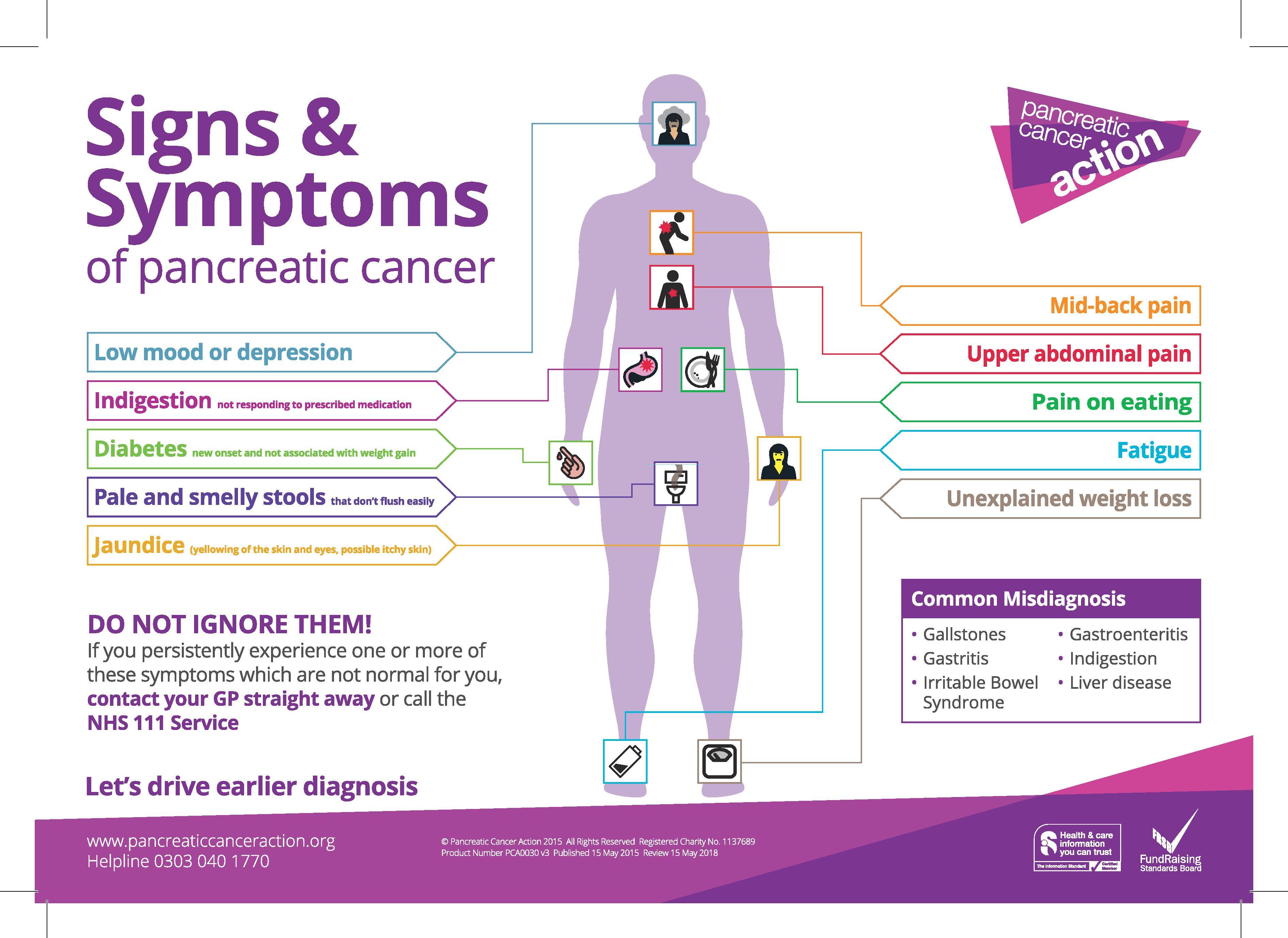 symptoms of pancreatic cancer)