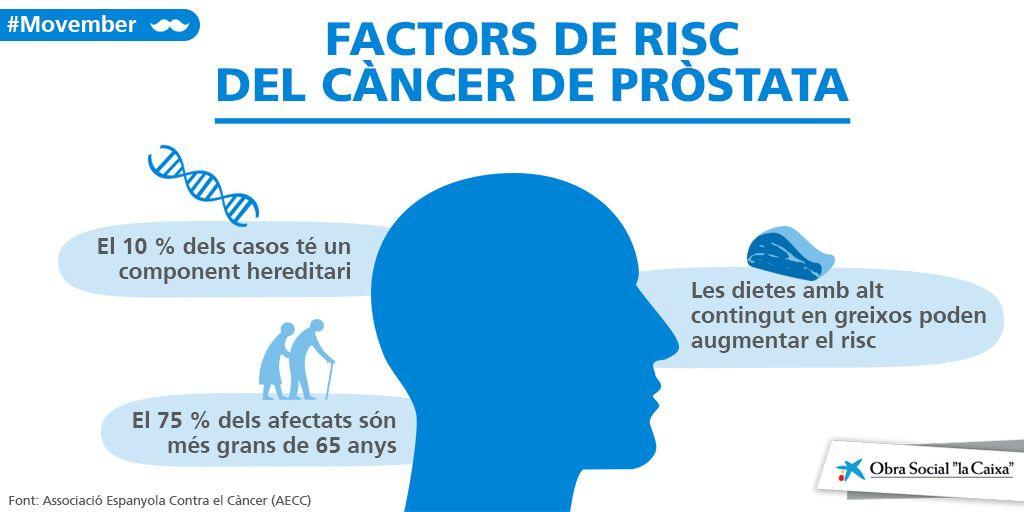 cancer de prostata oms)