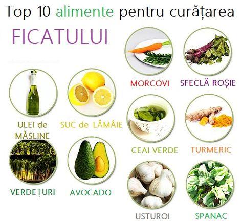 alimente pentru curatarea ficatului