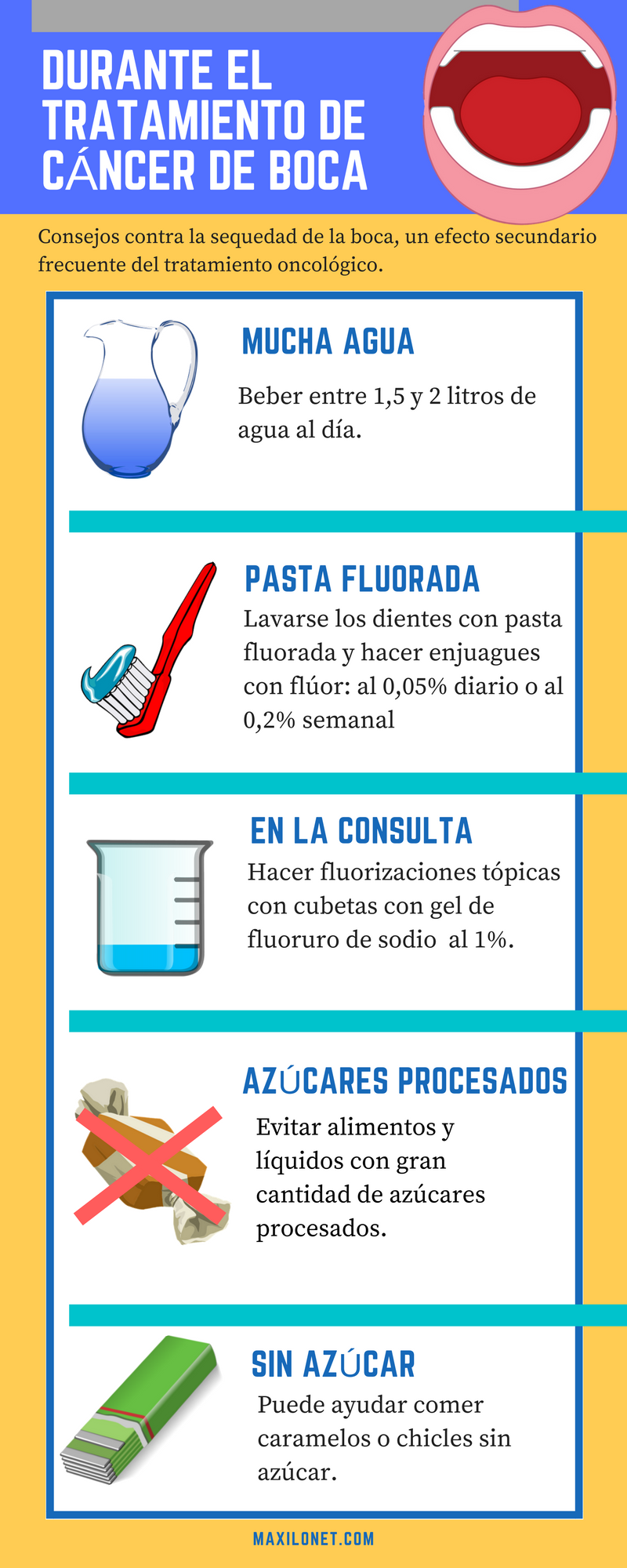 cancer bucal tratamiento)