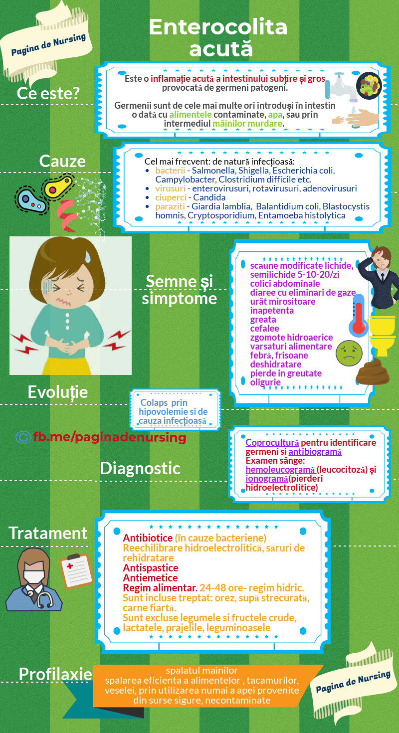 Univers Farmaceutic - Revista Online a Farmacistilor