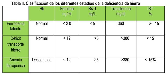 helminthosporium echinulatum după îndepărtarea verucilor genitale, recenzii
