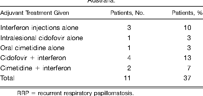 natural human papillomavirus treatment reacții adverse ale paraziților cu zapper