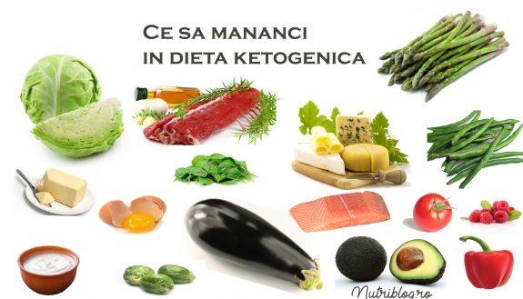 (DOC) Regimul alimentar recomandat pentru bolnavii de ficat | Susnescu Monica - triplus.ro