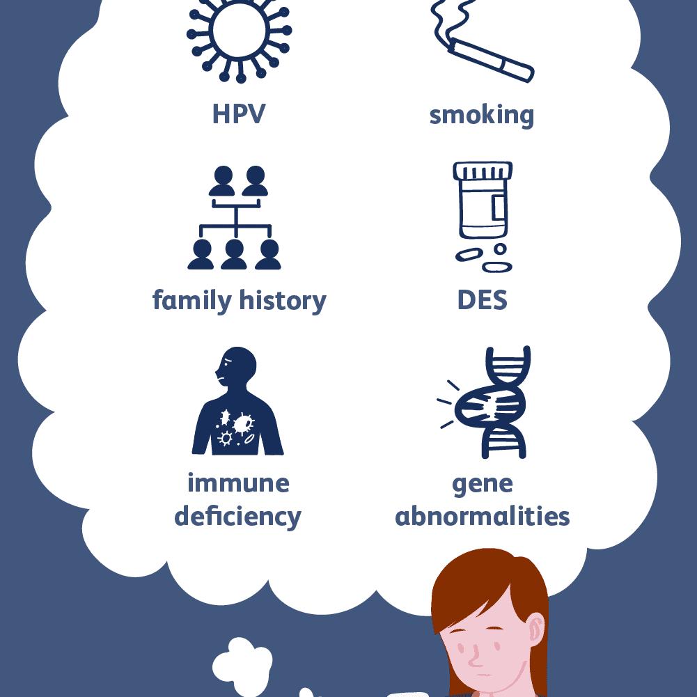 Is hpv cancer genetic, Ovarian Cancer Genetics human papillomavirus (hpv) vis
