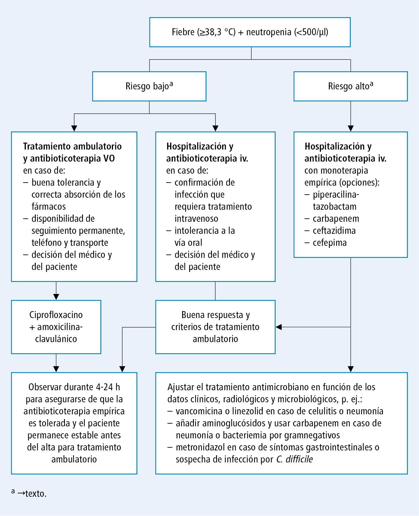 metoda non-tradițională de tratament a varicozei)