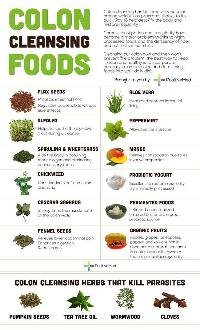 detoxifiere naturală de colon)