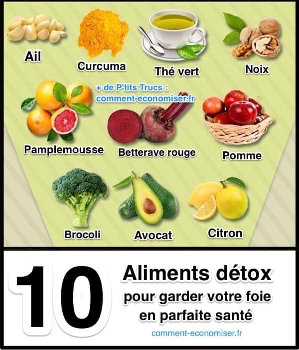 aliment detoxifiant foie)