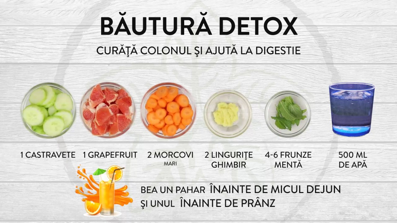 colonul de detoxifiere este natural