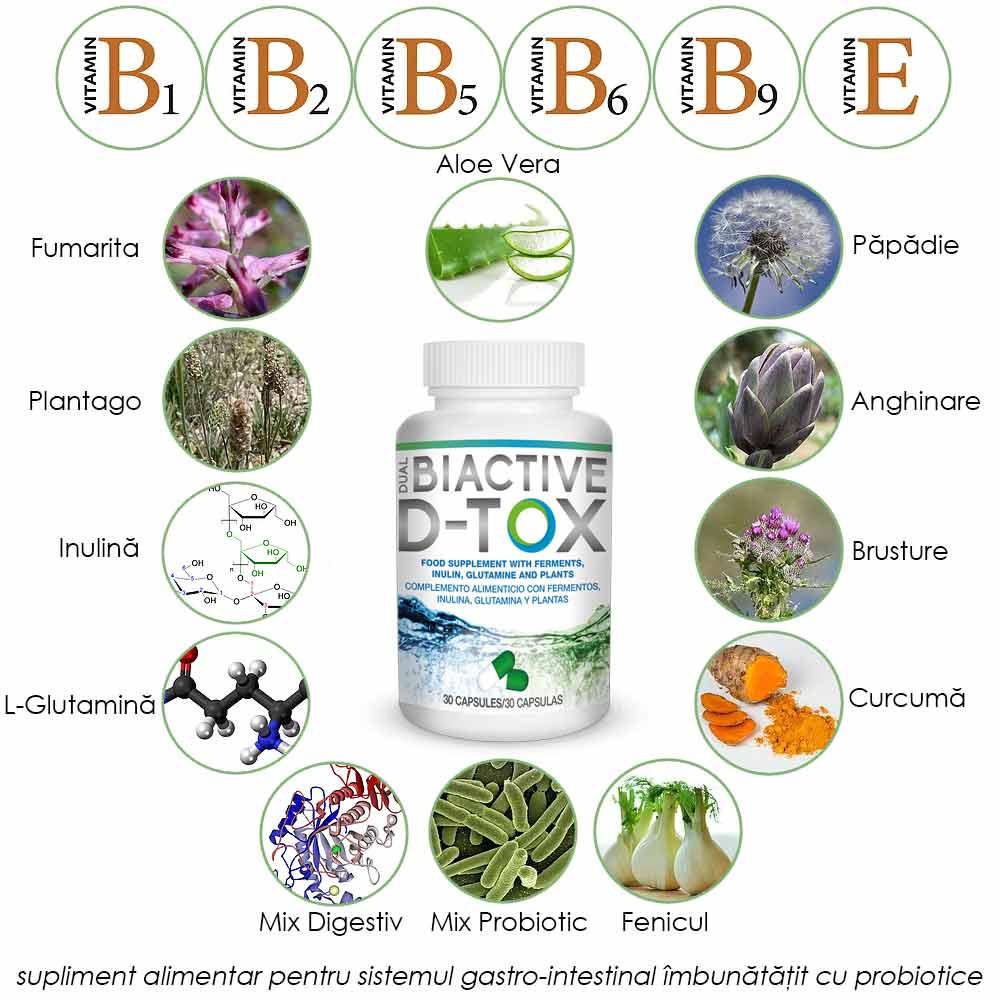 cele mai bune suplimente pentru detoxifierea medicamentelor)