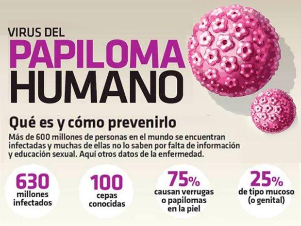infecția cu papilomavirus cum se tratează