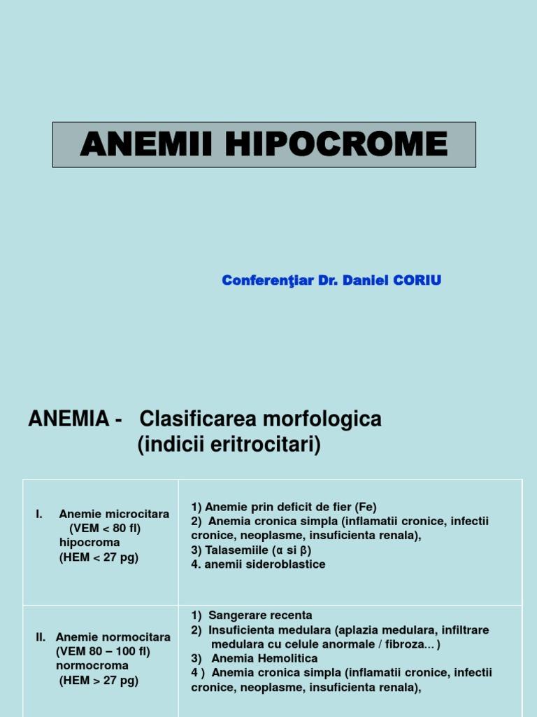 anemie hipercroma tratament sfaturi medicale - simptome