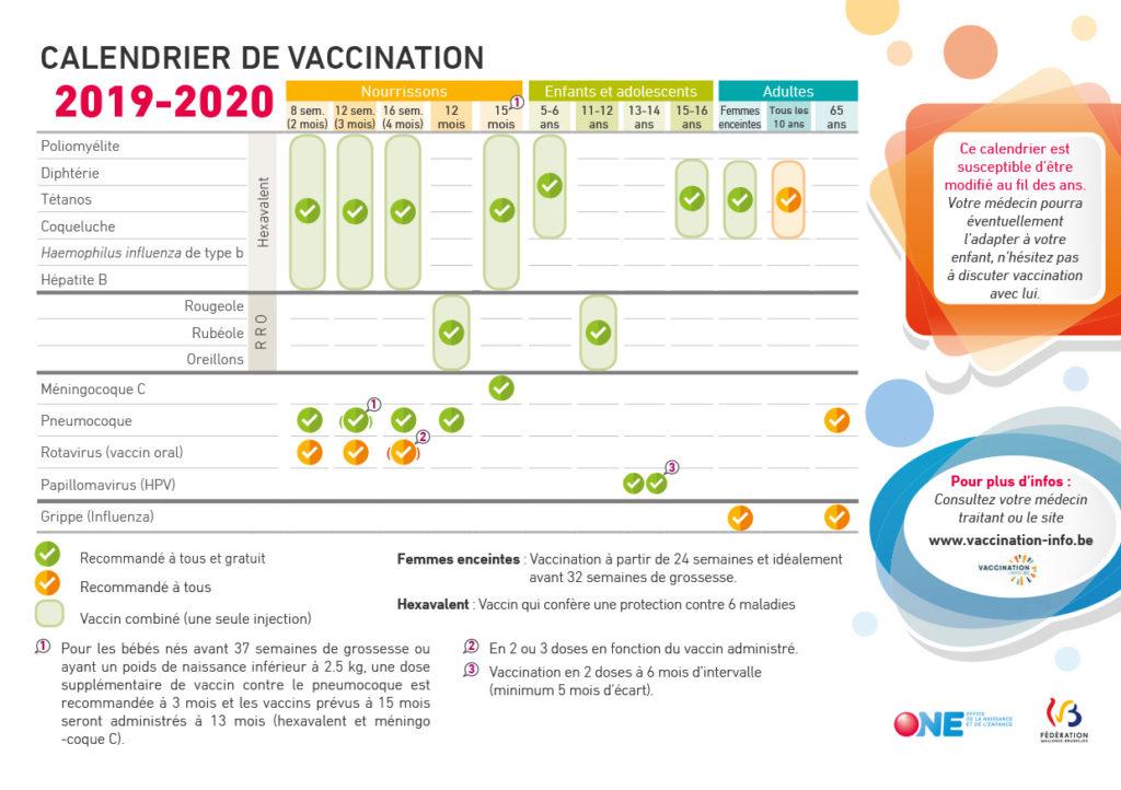 vaccin papillomavirus prix belgique)