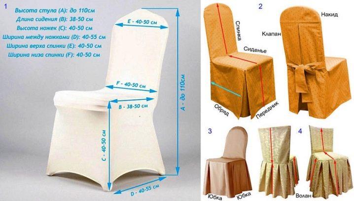 panglică largă în scaun)