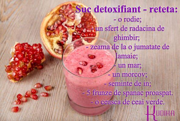 Detoxifiere cu sucuri 3 zile,