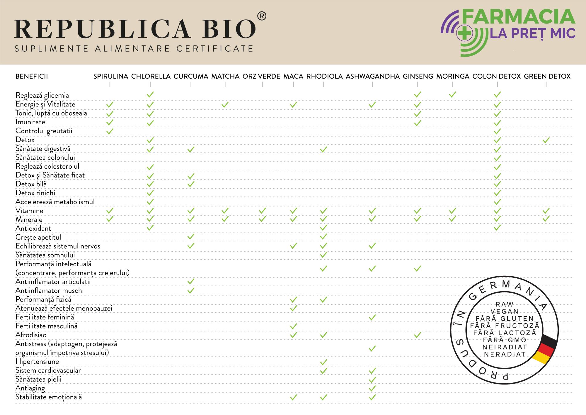 Examen coproparazitologic - Invitro Diagnostics