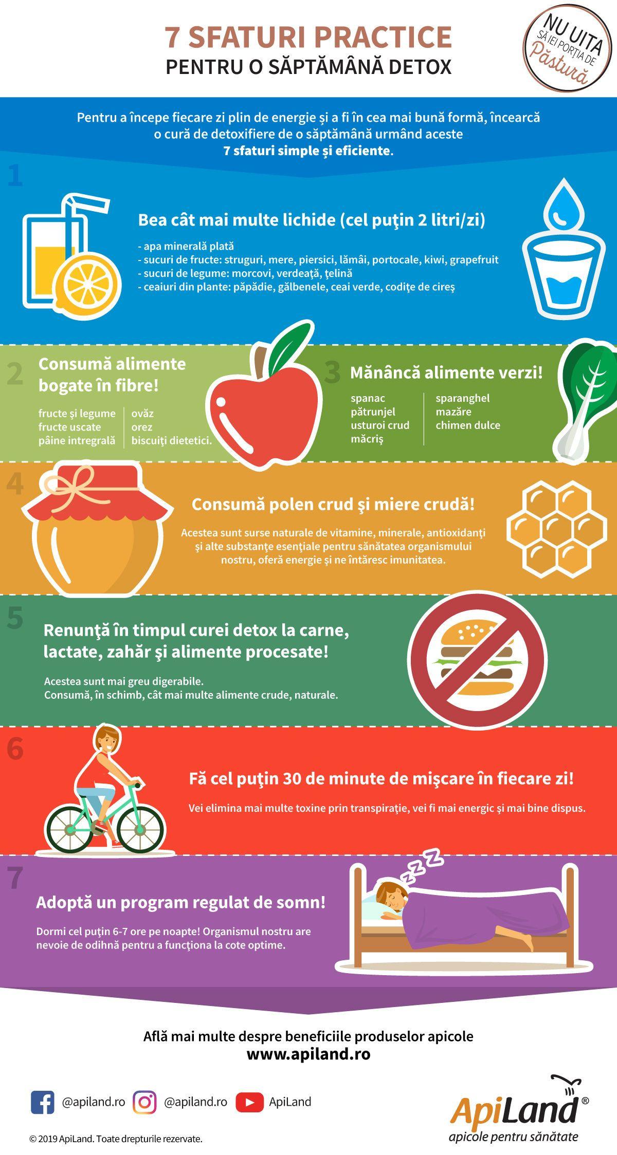 detoxifierea corpului curăță corpul)