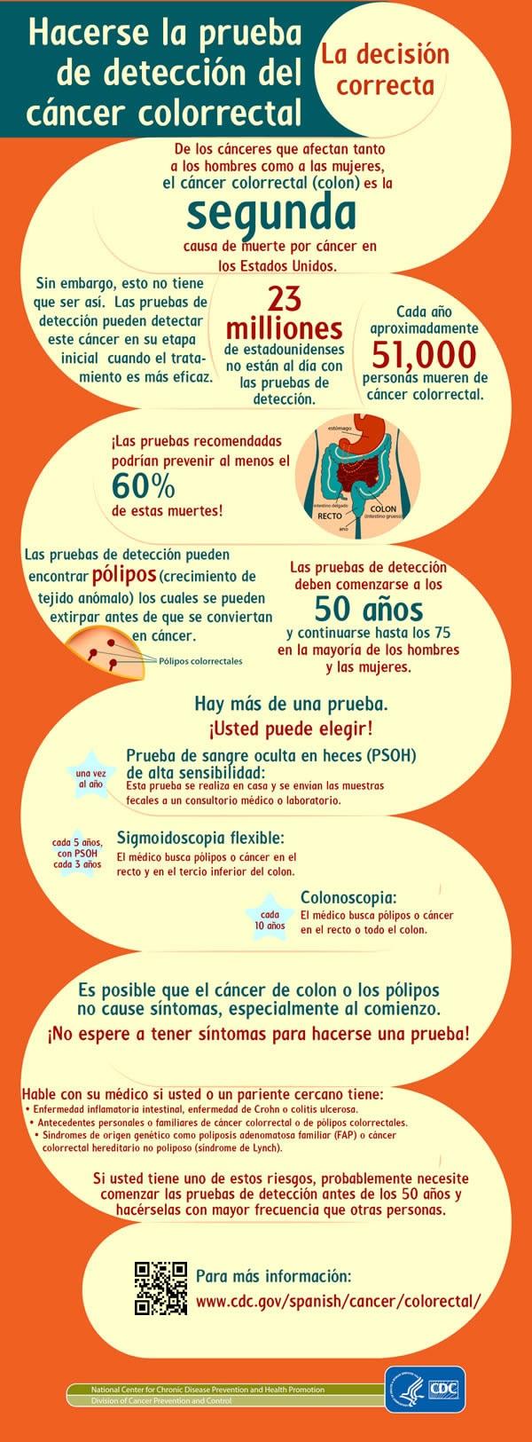 sintomas cancer colorectal