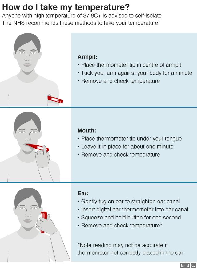 simptome de helmint cum să eliminați negii cu criofarmă