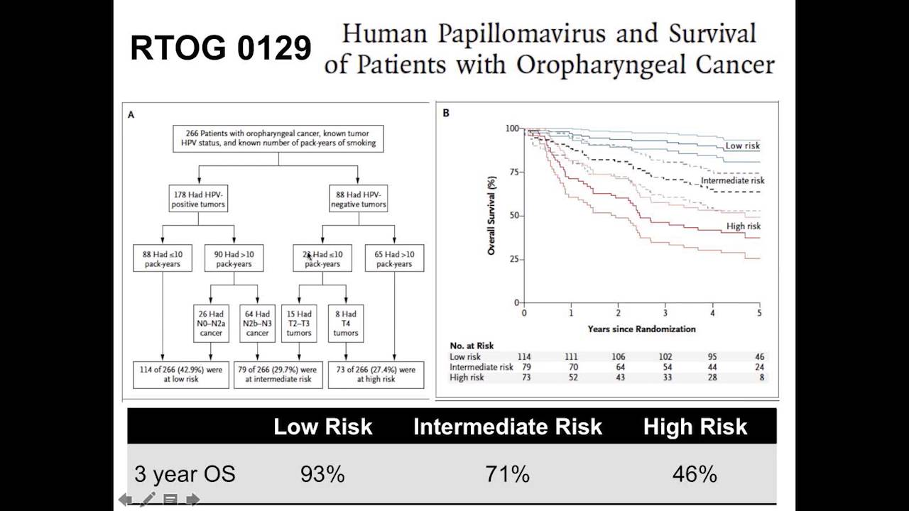 hpv head and neck cancer survival)