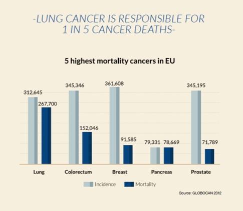 Aggressive cancer meaning in telugu, What is Lung Cancer? simptome de paraziti intestinali la copii