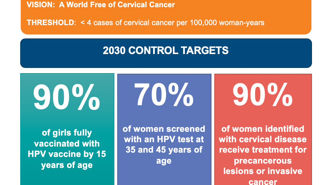 hpv vaccine treat cancer