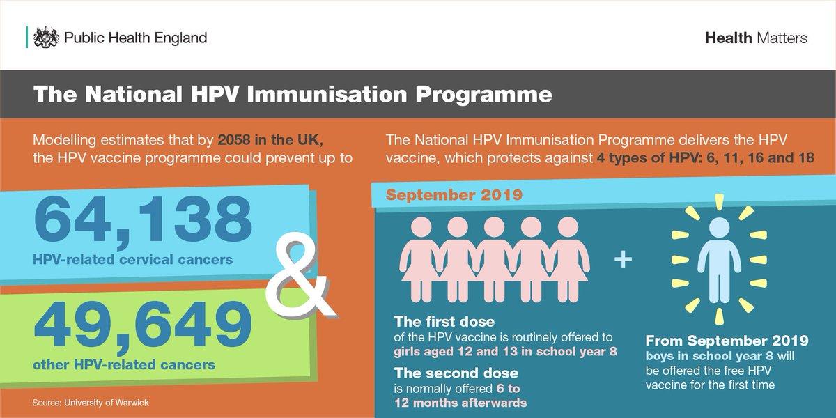 human papillomavirus osmosis