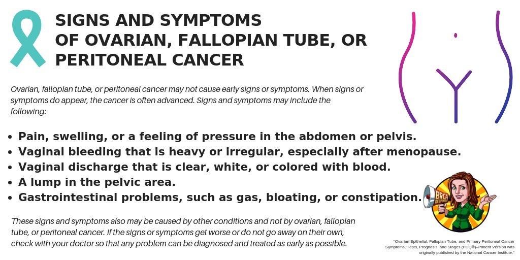 peritoneal cancer brca