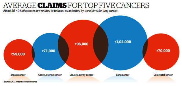 top cancer treatment)