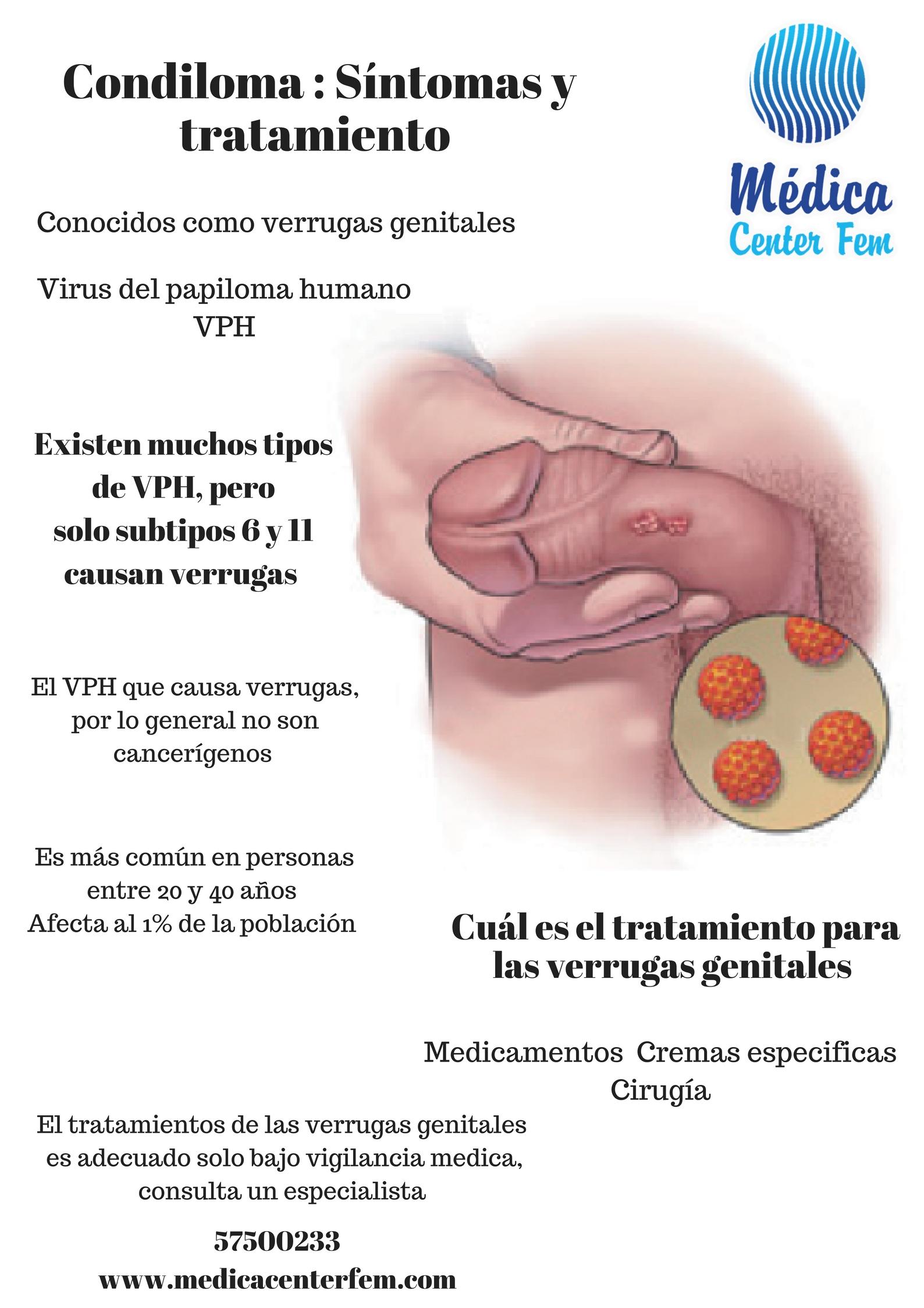 papilomavirus la simptomele bărbaților