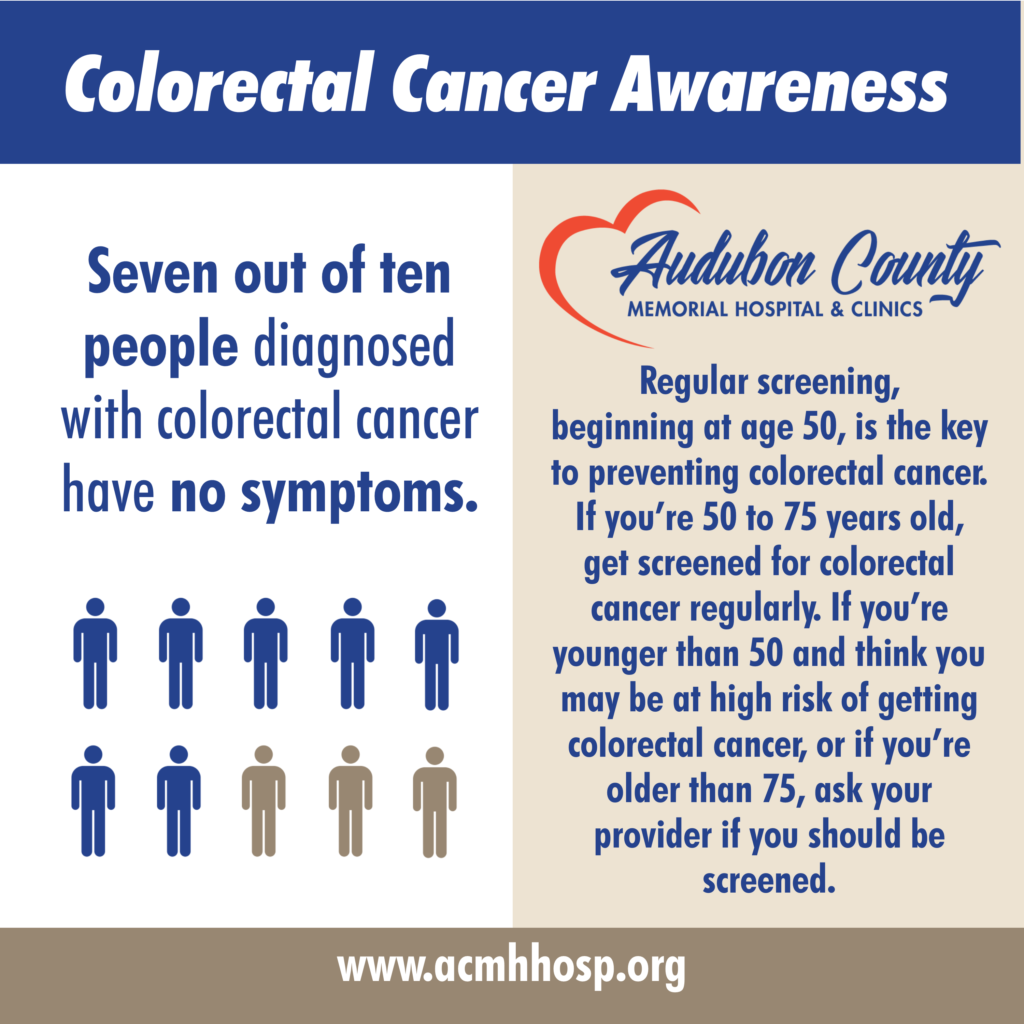 cancer colorectal has 2020)