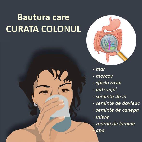 băuturi de curățare pentru detoxifiere de colon