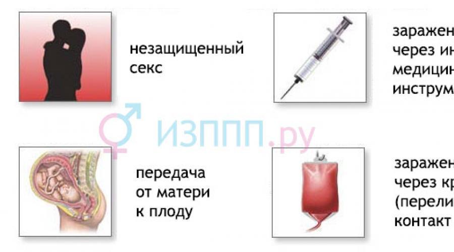simptomele helmintiazei la femei