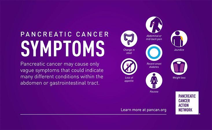 symptoms of pancreatic cancer