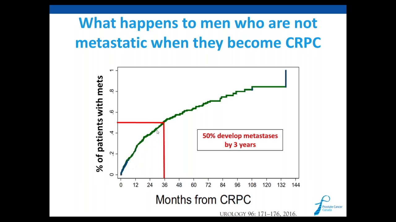 cancer non metastatic